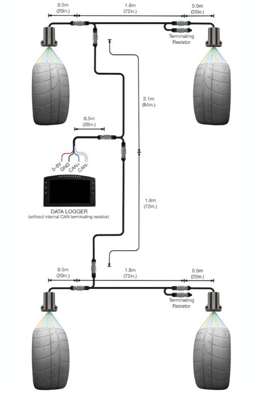 temperatura-pneus