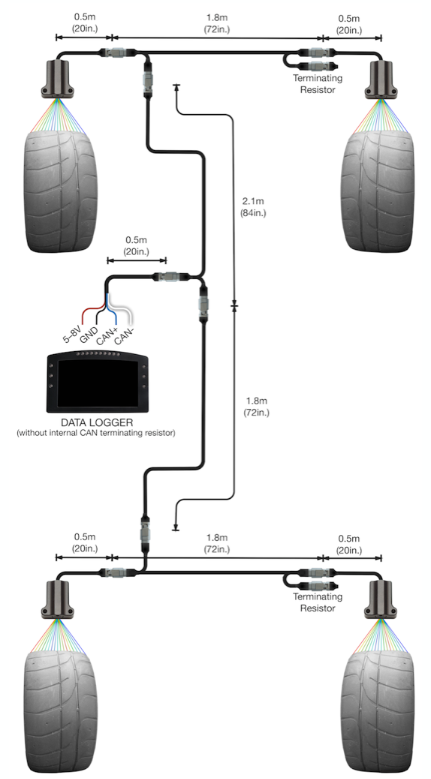 tire-temperature